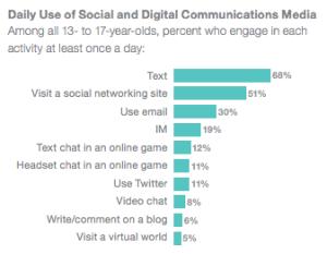 social media teens1